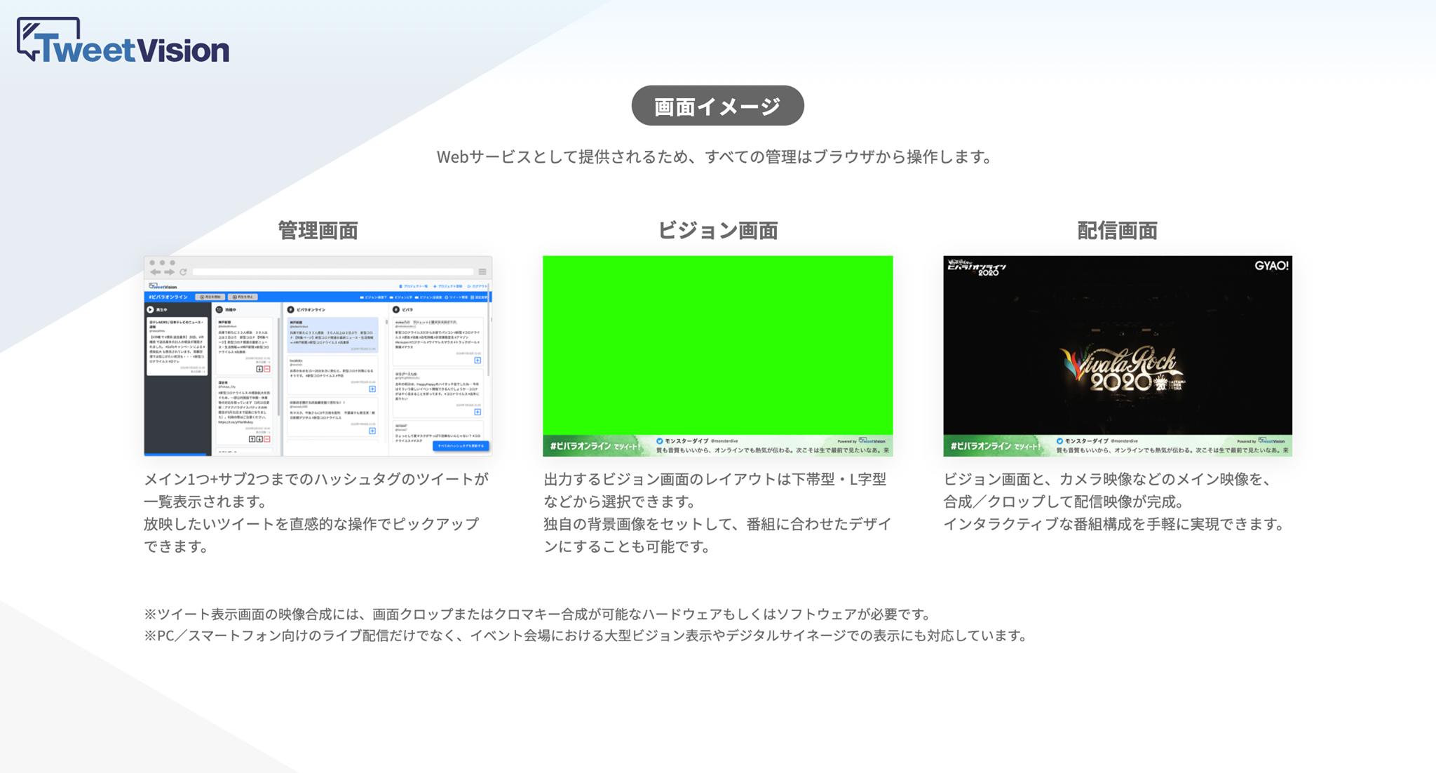 「TweetVision」画面イメージ